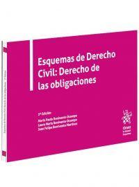 esquemas-de-derecho-civil-derecho-de-las-obligaciones-libros-jurídicos-lijursanchez-juridica-sanchez