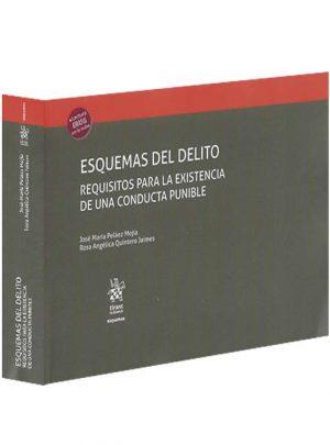esquemas-del-delito-requisitos-para-la-existencia-de-una-conducta-punible-libros-jurídicos-lijursanchez-juridica-sanchez